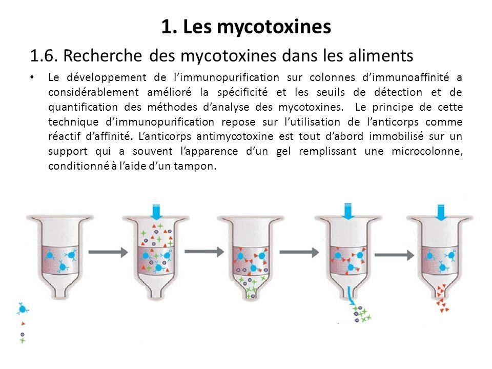 1. Les mycotoxines 1.6. Recherche des mycotoxines dans les aliments Le développement de limmunopurification sur colonnes dimmunoaffinité a considérabl