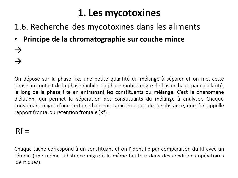 1. Les mycotoxines 1.6. Recherche des mycotoxines dans les aliments Principe de la chromatographie sur couche mince On dépose sur la phase fixe une pe