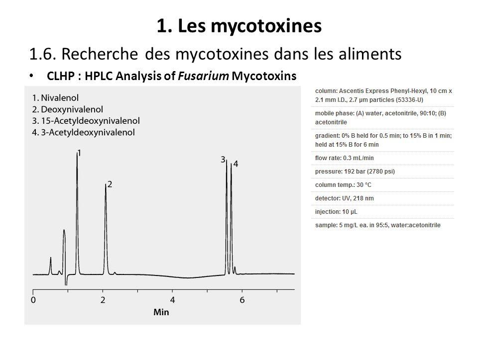 1. Les mycotoxines 1.6. Recherche des mycotoxines dans les aliments CLHP : HPLC Analysis of Fusarium Mycotoxins