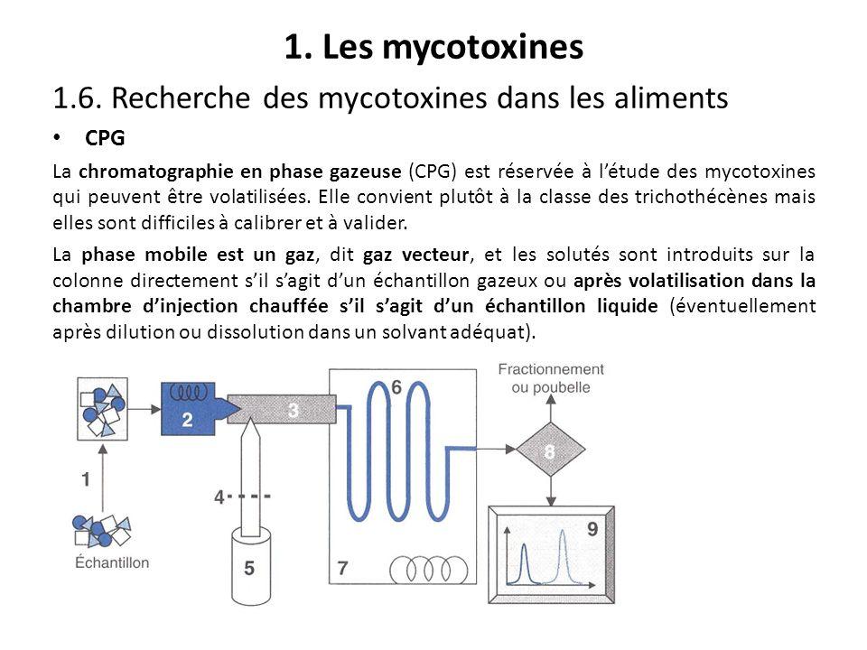 1. Les mycotoxines 1.6. Recherche des mycotoxines dans les aliments CPG La chromatographie en phase gazeuse (CPG) est réservée à létude des mycotoxine