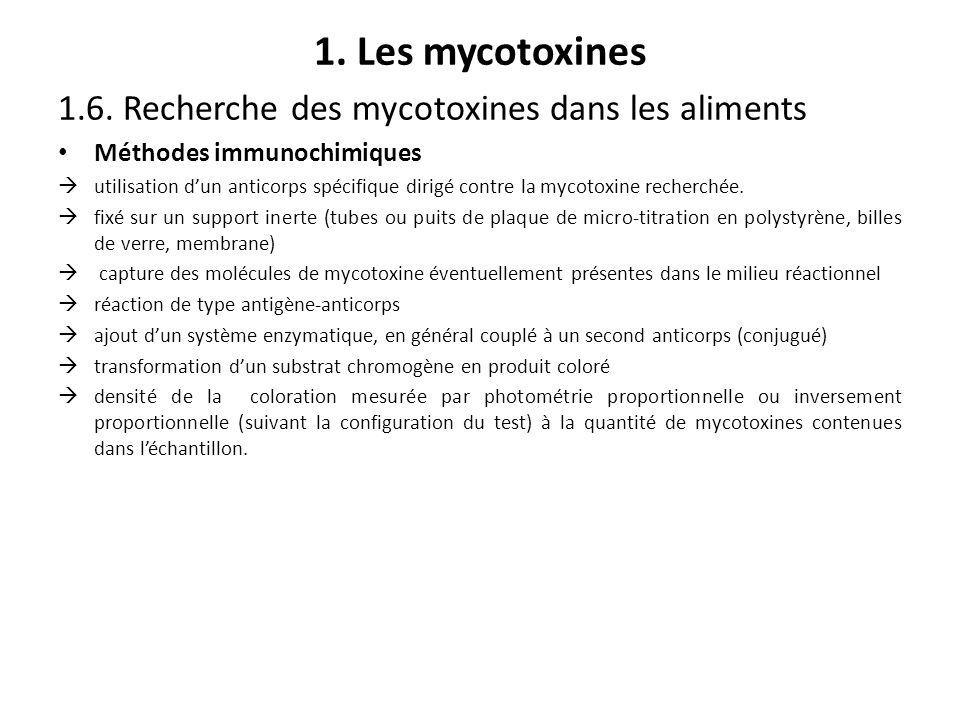1. Les mycotoxines 1.6. Recherche des mycotoxines dans les aliments Méthodes immunochimiques utilisation dun anticorps spécifique dirigé contre la myc