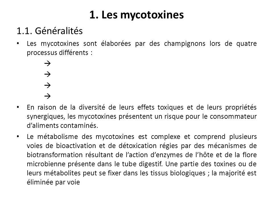 1. Les mycotoxines 1.1. Généralités Les mycotoxines sont élaborées par des champignons lors de quatre processus différents : En raison de la diversité
