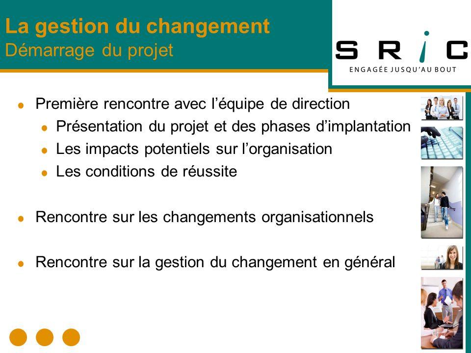Première rencontre avec léquipe de direction Présentation du projet et des phases dimplantation Les impacts potentiels sur lorganisation Les condition