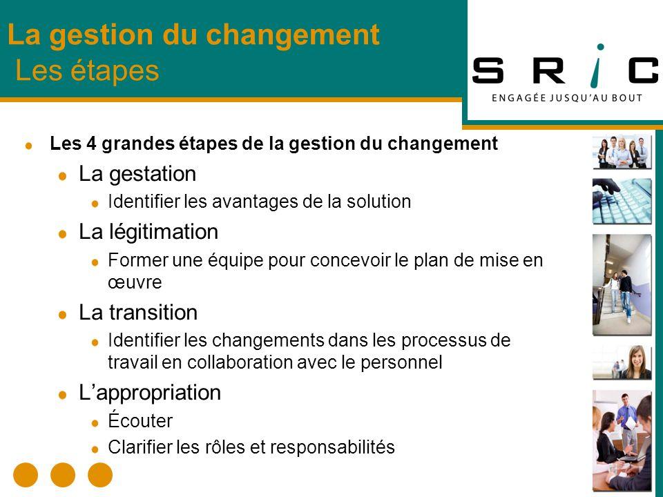 Les 4 grandes étapes de la gestion du changement La gestation Identifier les avantages de la solution La légitimation Former une équipe pour concevoir