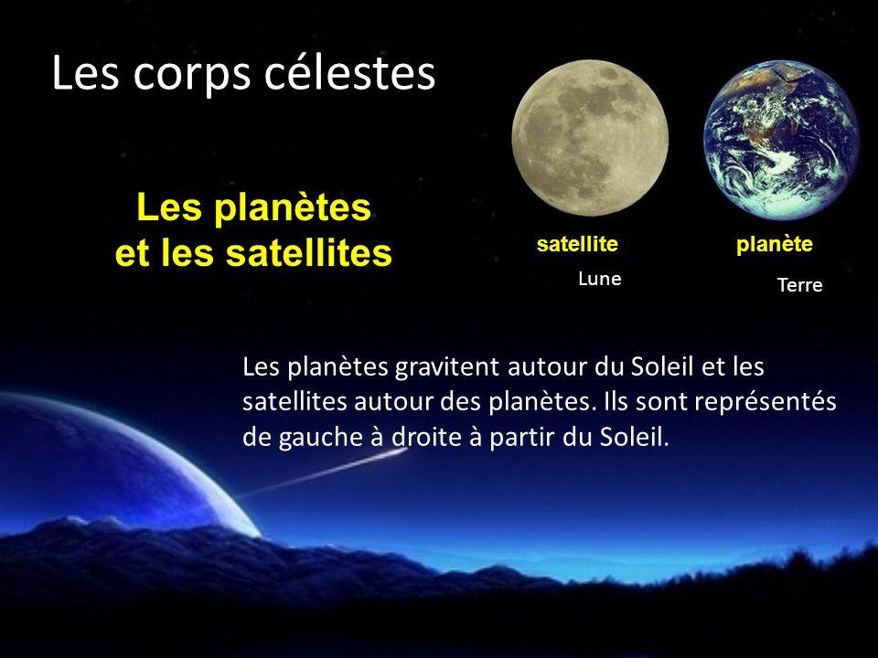 Les planètes gravitent autour du Soleil et les satellites autour des planètes.