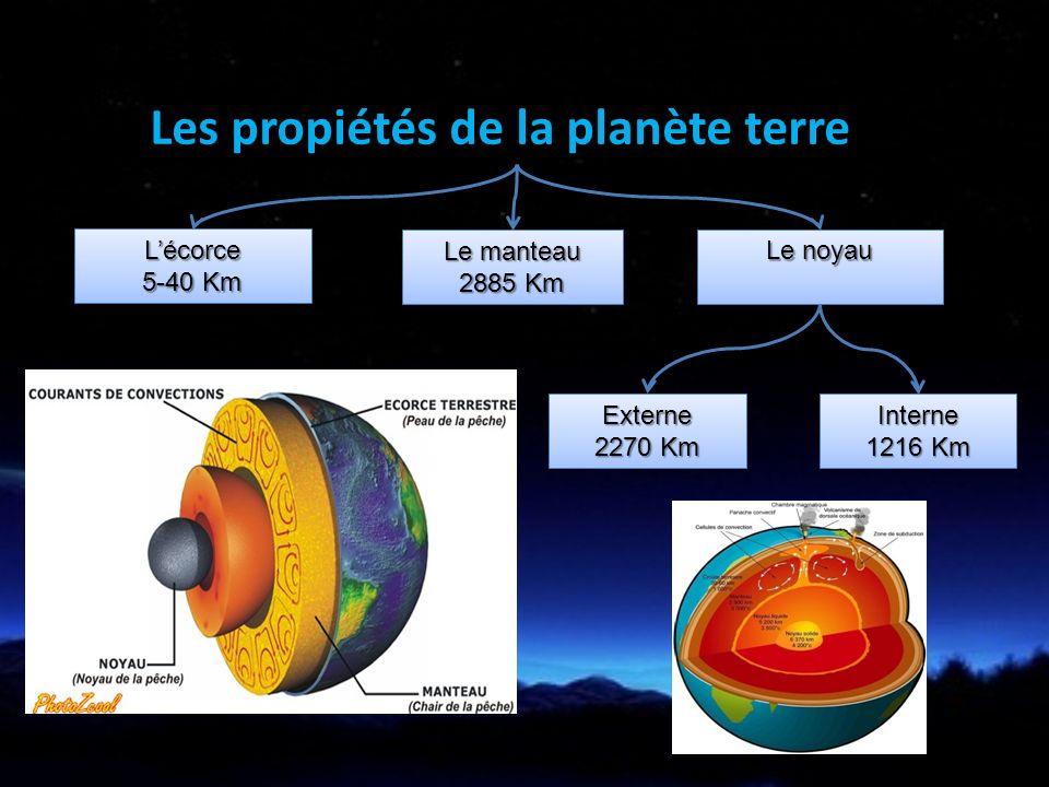 Les propiétés de la planète terre Lécorce 5-40 Km Lécorce Le manteau 2885 Km Le manteau 2885 Km Le noyau Externe 2270 Km Externe Interne 1216 Km Interne