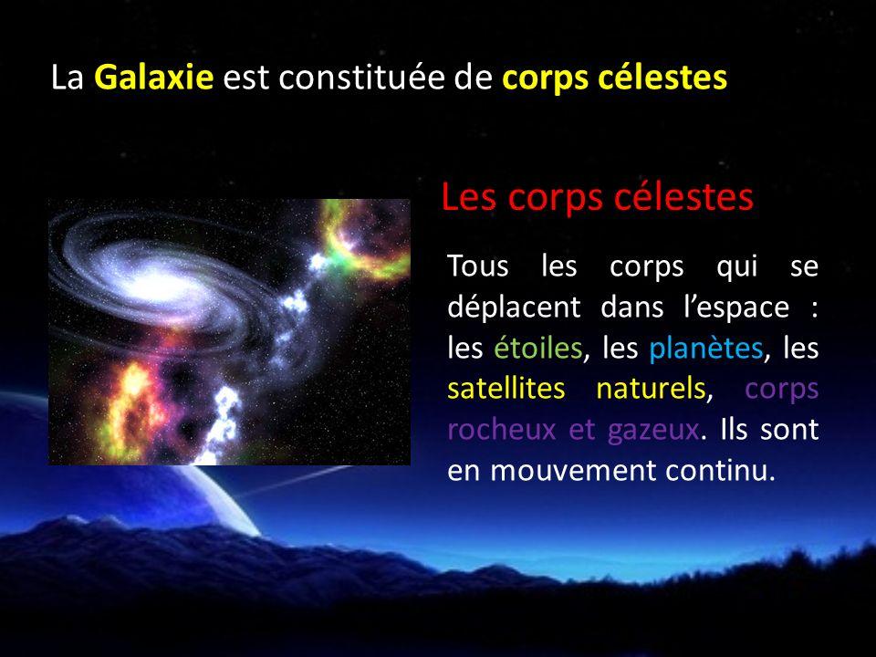 Tous les corps qui se déplacent dans lespace : les étoiles, les planètes, les satellites naturels, corps rocheux et gazeux.