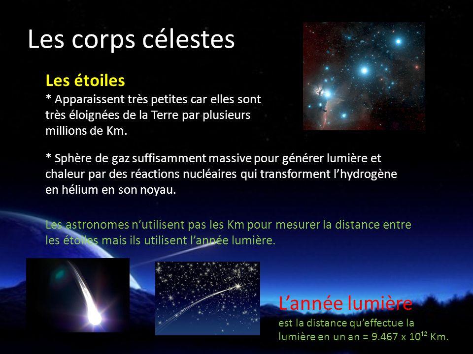 Les étoiles * Apparaissent très petites car elles sont très éloignées de la Terre par plusieurs millions de Km.