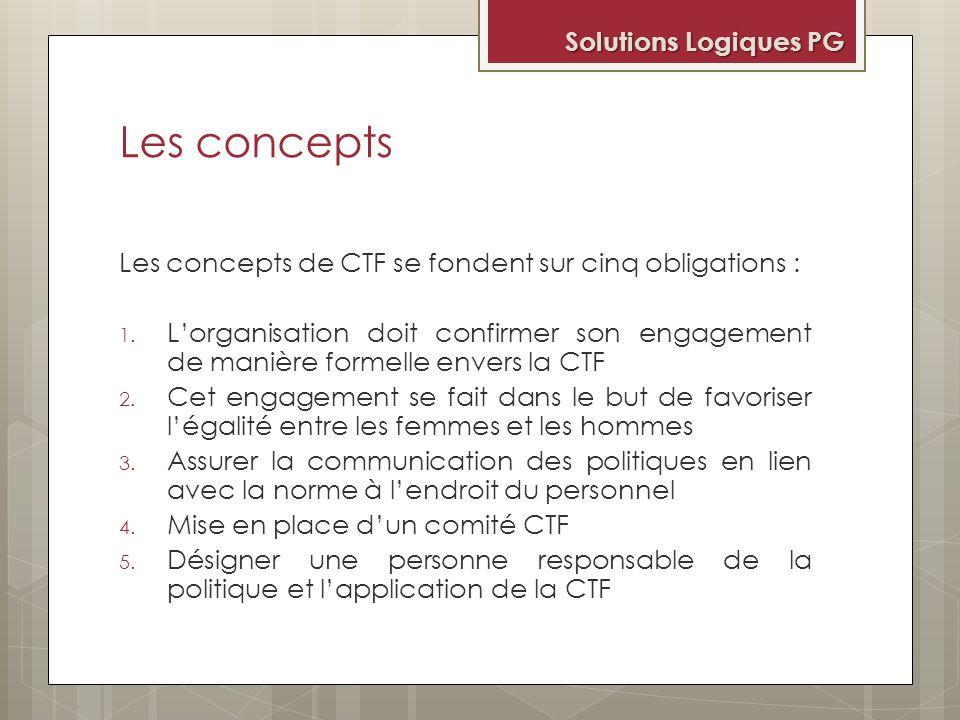 Les concepts Les concepts de CTF se fondent sur cinq obligations : 1. Lorganisation doit confirmer son engagement de manière formelle envers la CTF 2.
