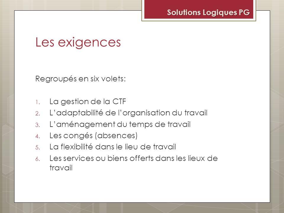 Les exigences Regroupés en six volets: 1. La gestion de la CTF 2. Ladaptabilité de lorganisation du travail 3. Laménagement du temps de travail 4. Les