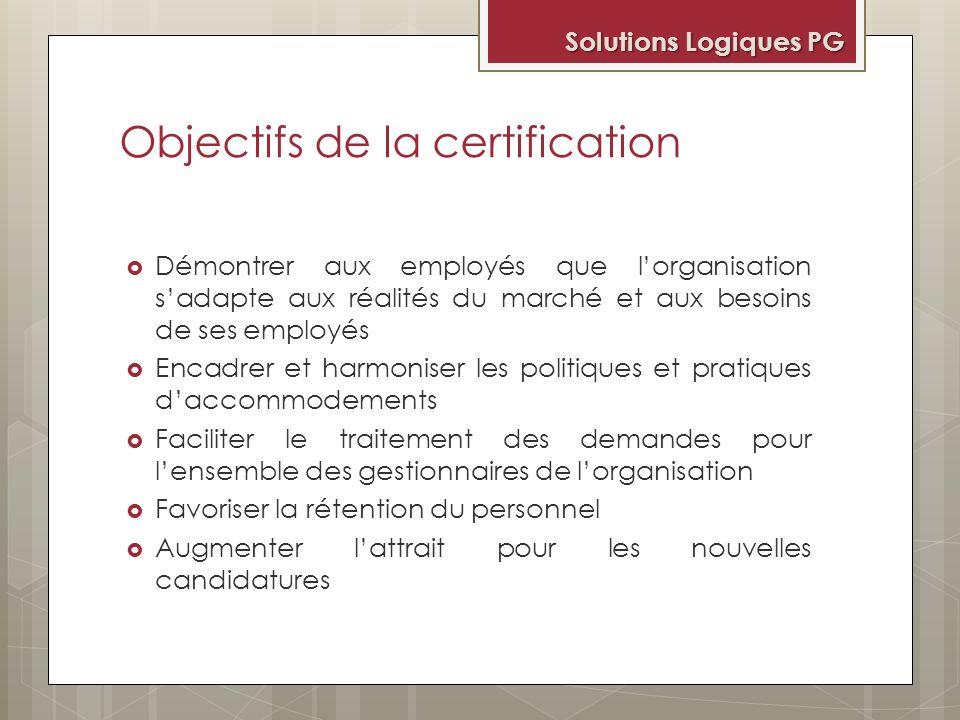 Objectifs de la certification Démontrer aux employés que lorganisation sadapte aux réalités du marché et aux besoins de ses employés Encadrer et harmo