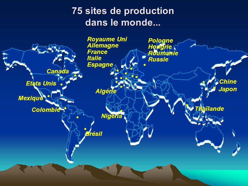 75 sites de production dans le monde... Algérie Nigeria Brésil Colombie Royaume Uni Allemagne France Italie Espagne Pologne Hongrie Roumanie Russie Ch
