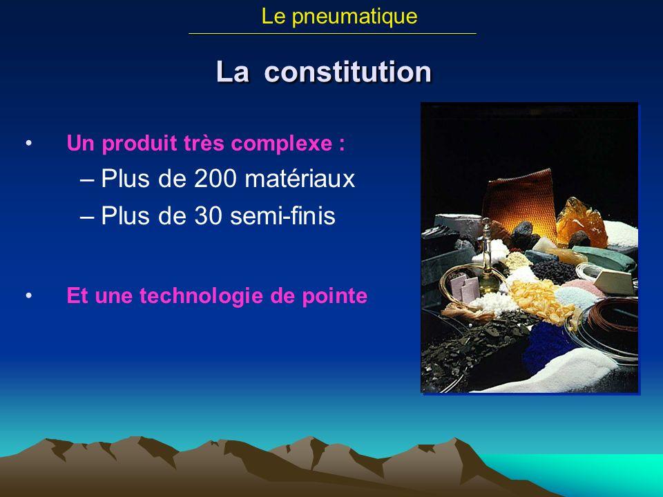 La constitution Un produit très complexe : –Plus de 200 matériaux –Plus de 30 semi-finis Et une technologie de pointe Le pneumatique