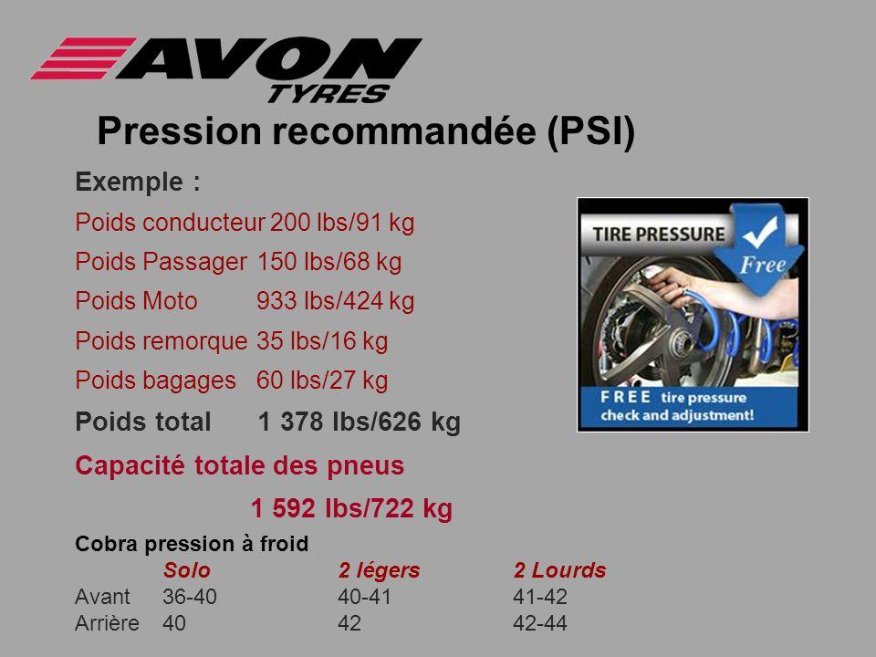 Pression recommandée (PSI) Exemple : Poids conducteur 200 lbs/91 kg Poids Passager 150 lbs/68 kg Poids Moto 933 lbs/424 kg Poids remorque 35 lbs/16 kg