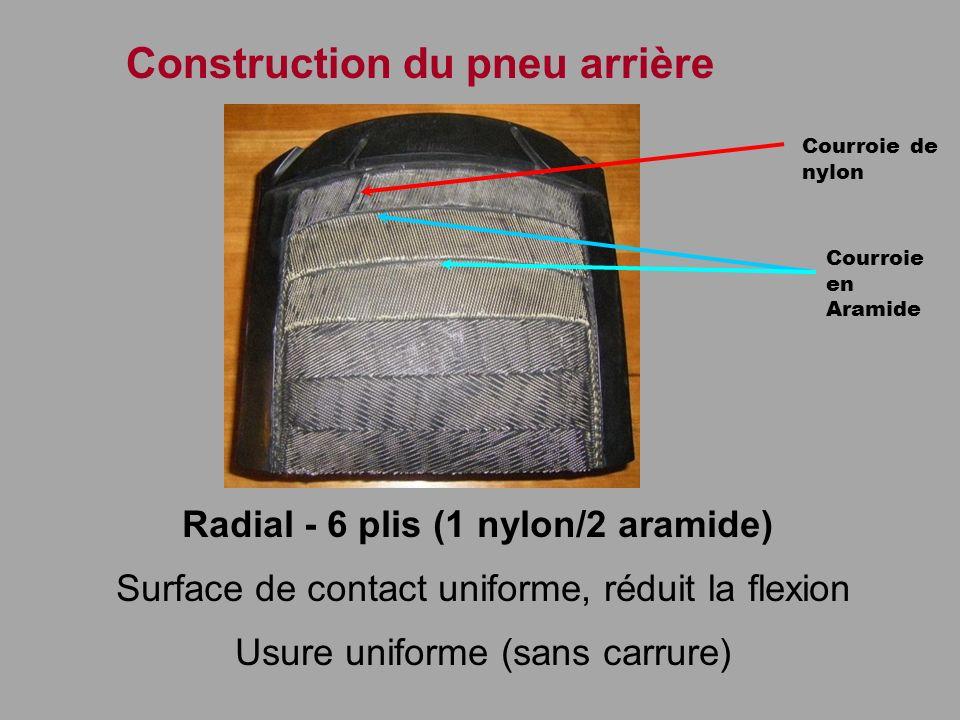 Construction du pneu arrière Radial - 6 plis (1 nylon/2 aramide) Surface de contact uniforme, réduit la flexion Usure uniforme (sans carrure) Courroie