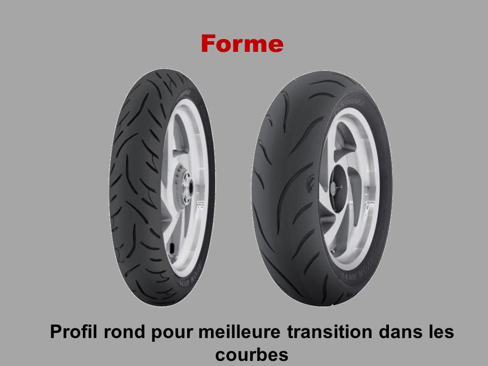 Forme Profil rond pour meilleure transition dans les courbes