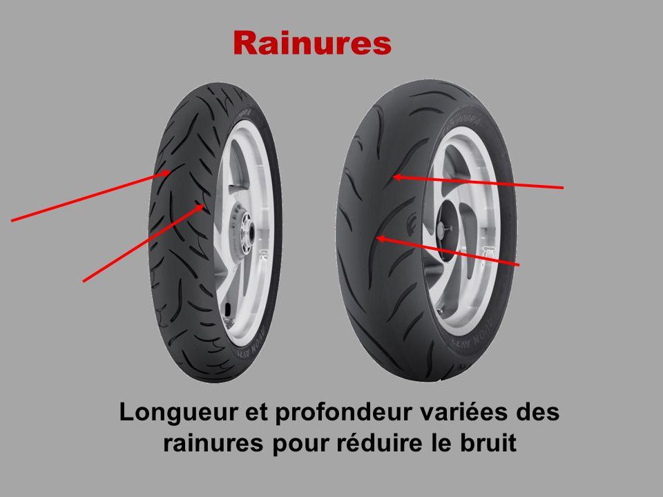 Longueur et profondeur variées des rainures pour réduire le bruit Rainures