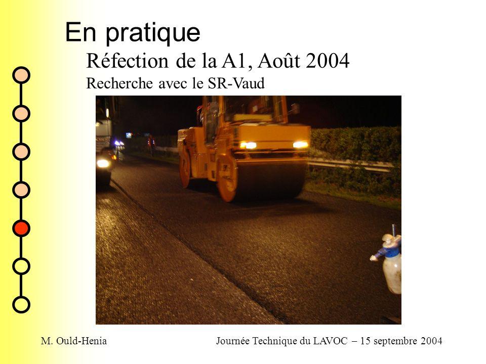 M. Ould-HeniaJournée Technique du LAVOC – 15 septembre 2004 En pratique Réfection de la A1, Août 2004 Recherche avec le SR-Vaud