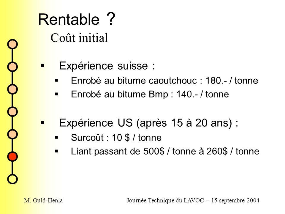 M. Ould-HeniaJournée Technique du LAVOC – 15 septembre 2004 Rentable ? Expérience suisse : Enrobé au bitume caoutchouc : 180.- / tonne Enrobé au bitum