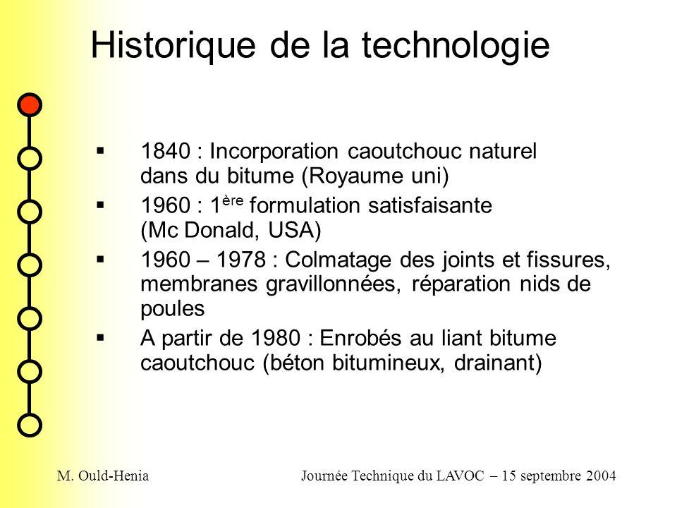 M. Ould-HeniaJournée Technique du LAVOC – 15 septembre 2004 Historique de la technologie 1840 : Incorporation caoutchouc naturel dans du bitume (Royau