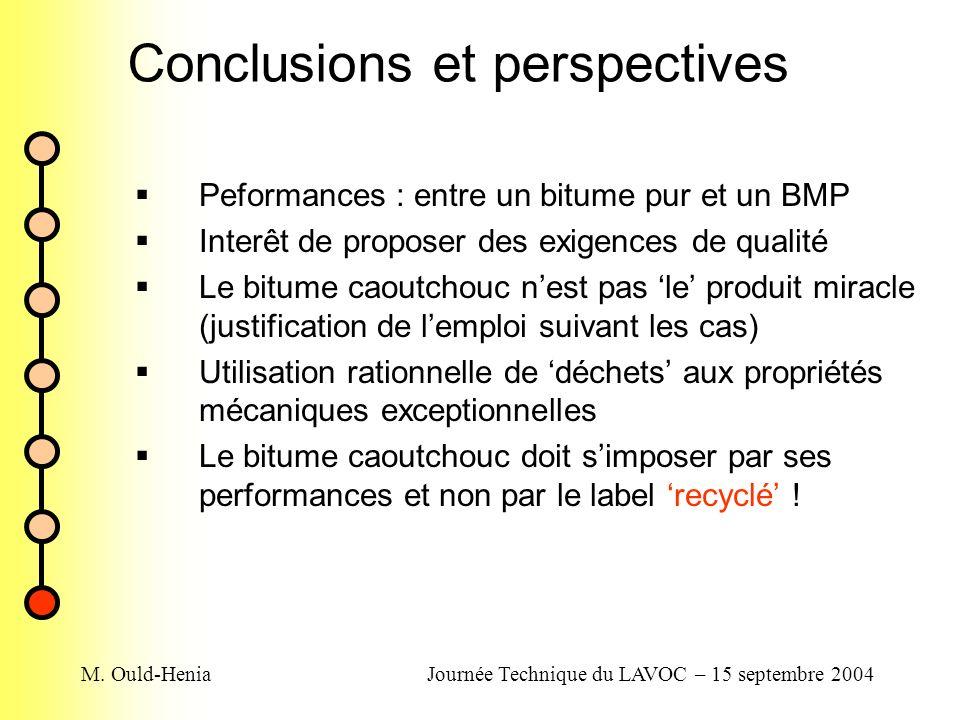 M. Ould-HeniaJournée Technique du LAVOC – 15 septembre 2004 Conclusions et perspectives Peformances : entre un bitume pur et un BMP Interêt de propose