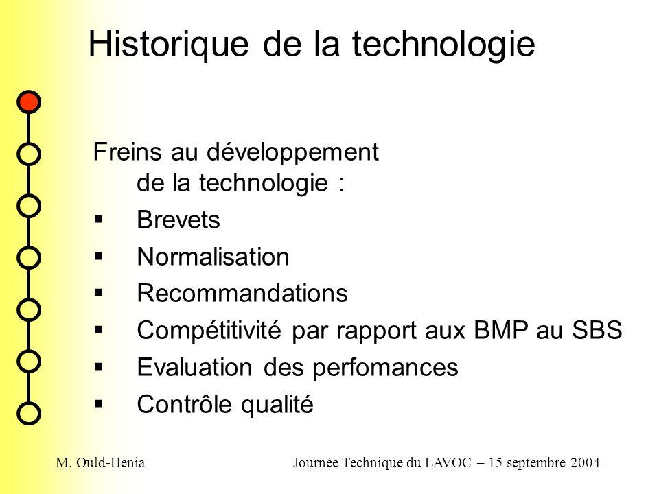 M. Ould-HeniaJournée Technique du LAVOC – 15 septembre 2004 Historique de la technologie Freins au développement de la technologie : Brevets Normalisa