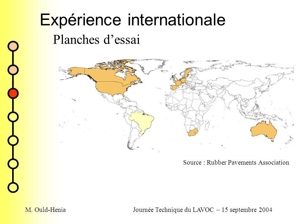 M. Ould-HeniaJournée Technique du LAVOC – 15 septembre 2004 Expérience internationale Planches dessai Source : Rubber Pavements Association