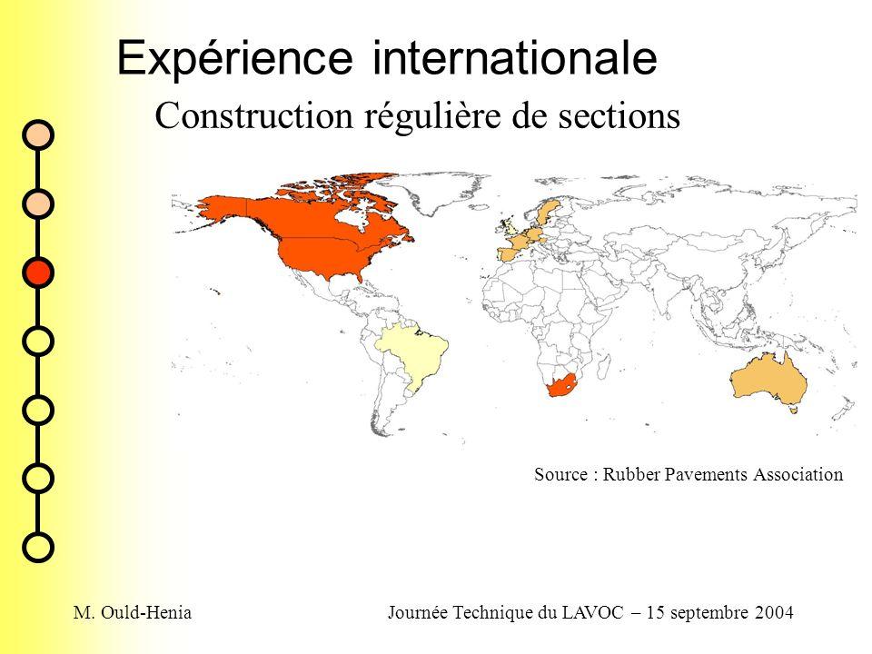 M. Ould-HeniaJournée Technique du LAVOC – 15 septembre 2004 Expérience internationale Construction régulière de sections Source : Rubber Pavements Ass