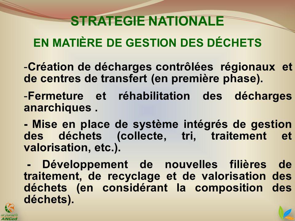 STRATEGIE NATIONALE EN MATIÈRE DE GESTION DES DÉCHETS -Création de décharges contrôlées régionaux et de centres de transfert (en première phase). -Fer