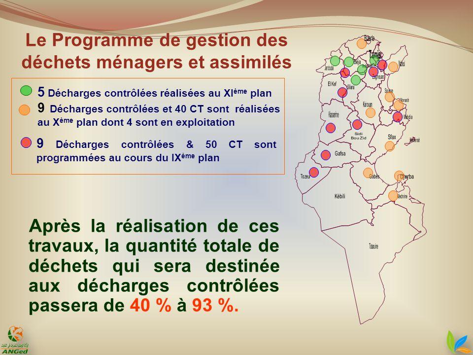 Le Programme de gestion des déchets ménagers et assimilés 5 Décharges contrôlées réalisées au XI ème plan 9 Décharges contrôlées et 40 CT sont réalisé