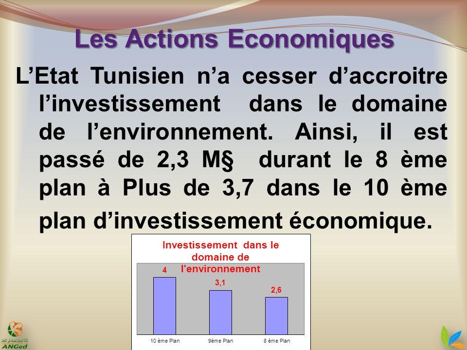 LEtat Tunisien na cesser daccroitre linvestissement dans le domaine de lenvironnement. Ainsi, il est passé de 2,3 M§ durant le 8 ème plan à Plus de 3,
