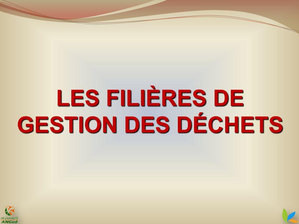 LES FILIÈRES DE GESTION DES DÉCHETS