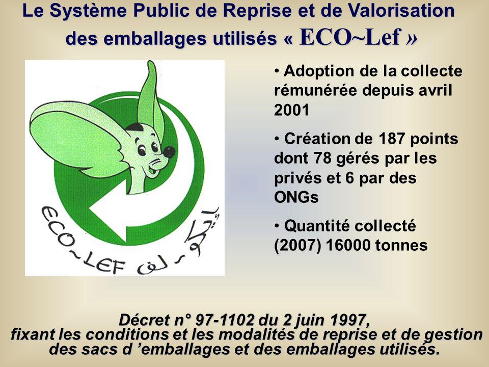 Le Système Public de Reprise et de Valorisation des emballages utilisés « ECO~Lef » Décret n° 97-1102 du 2 juin 1997, fixant les conditions et les mod