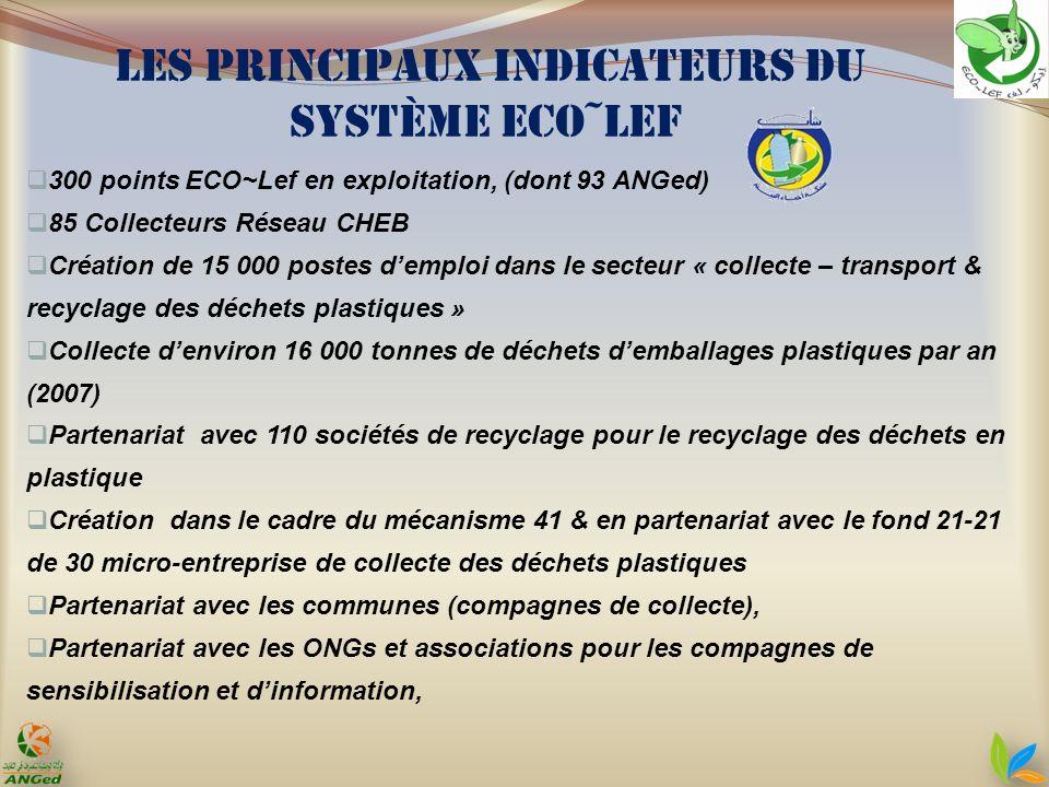 Les Principaux indicateurs du système ECO~Lef 300 points ECO~Lef en exploitation, (dont 93 ANGed) 85 Collecteurs Réseau CHEB Création de 15 000 postes