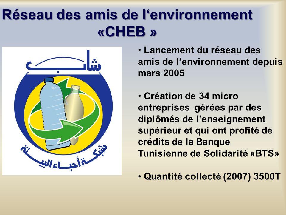 Réseau des amis de lenvironnement «CHEB » Lancement du réseau des amis de lenvironnement depuis mars 2005 Création de 34 micro entreprises gérées par