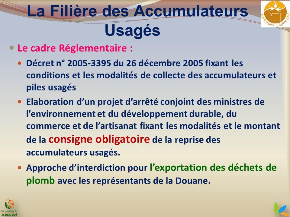 La Filière des Accumulateurs Usagés Le cadre Réglementaire : Décret n° 2005-3395 du 26 décembre 2005 fixant les conditions et les modalités de collect