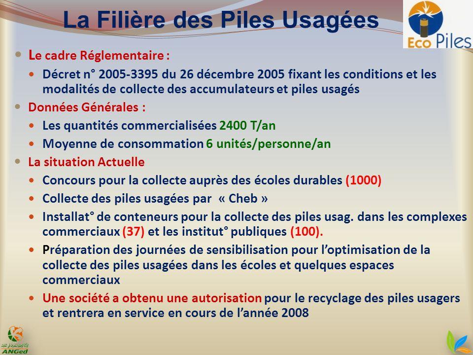 La Filière des Piles Usagées L e cadre Réglementaire : Décret n° 2005-3395 du 26 décembre 2005 fixant les conditions et les modalités de collecte des
