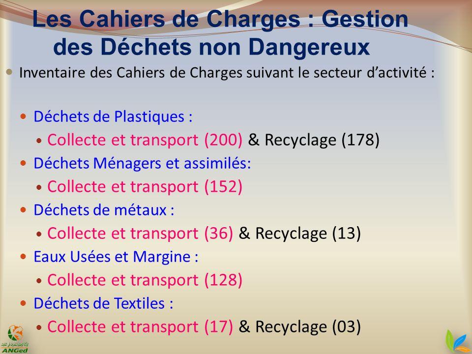 Les Cahiers de Charges : Gestion des Déchets non Dangereux Inventaire des Cahiers de Charges suivant le secteur dactivité : Déchets de Plastiques : Co