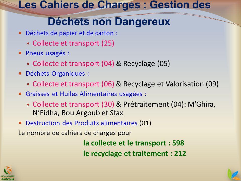 Les Cahiers de Charges : Gestion des Déchets non Dangereux Déchets de papier et de carton : Collecte et transport (25) Pneus usagés : Collecte et tran