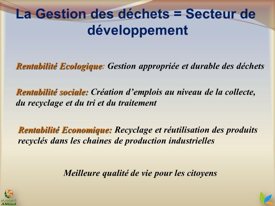 Rentabilité Ecologique Rentabilité Ecologique: Gestion appropriée et durable des déchets Rentabilité sociale: Rentabilité sociale: Création demplois a