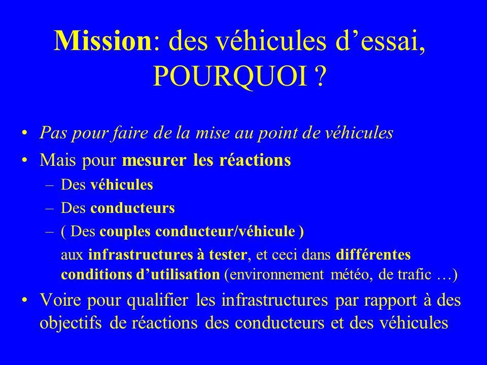 Mission: des véhicules dessai, POURQUOI ? Pas pour faire de la mise au point de véhicules Mais pour mesurer les réactions –Des véhicules –Des conducte