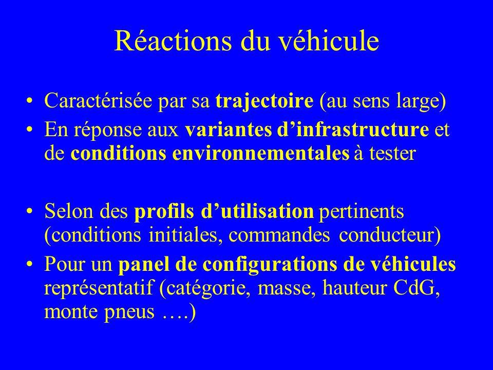 Réactions du véhicule Caractérisée par sa trajectoire (au sens large) En réponse aux variantes dinfrastructure et de conditions environnementales à te
