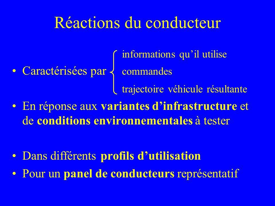 Réactions du conducteur informations quil utilise Caractérisées par commandes trajectoire véhicule résultante En réponse aux variantes dinfrastructure