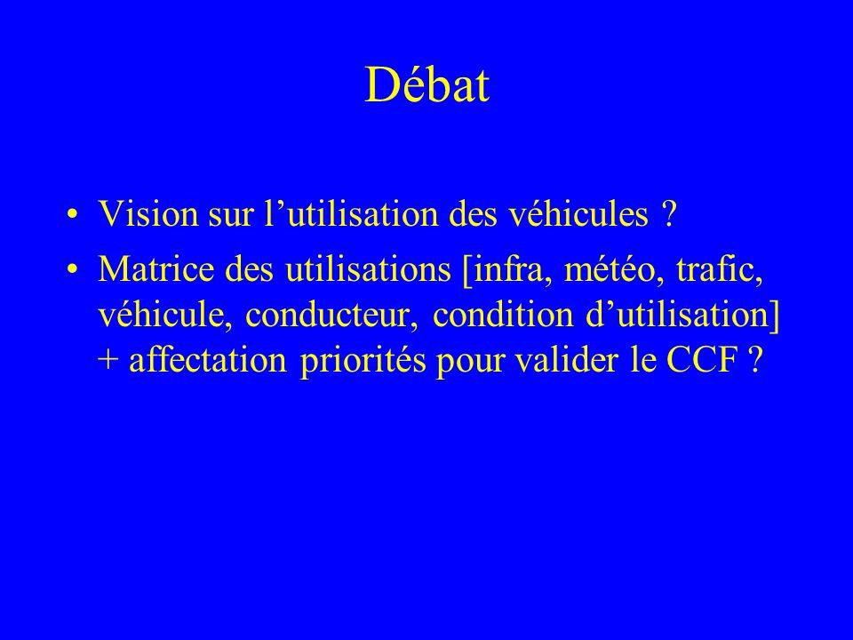 Débat Vision sur lutilisation des véhicules ? Matrice des utilisations [infra, météo, trafic, véhicule, conducteur, condition dutilisation] + affectat