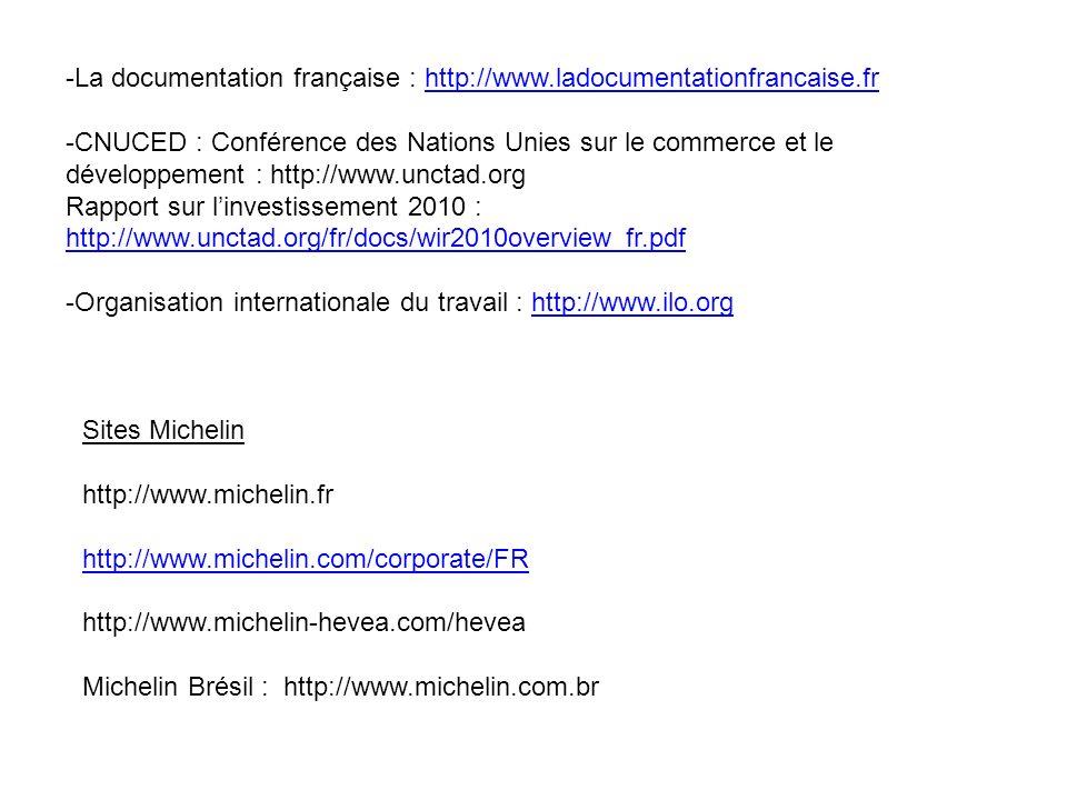 Sites Michelin http://www.michelin.fr http://www.michelin.com/corporate/FR http://www.michelin-hevea.com/hevea Michelin Brésil : http://www.michelin.c
