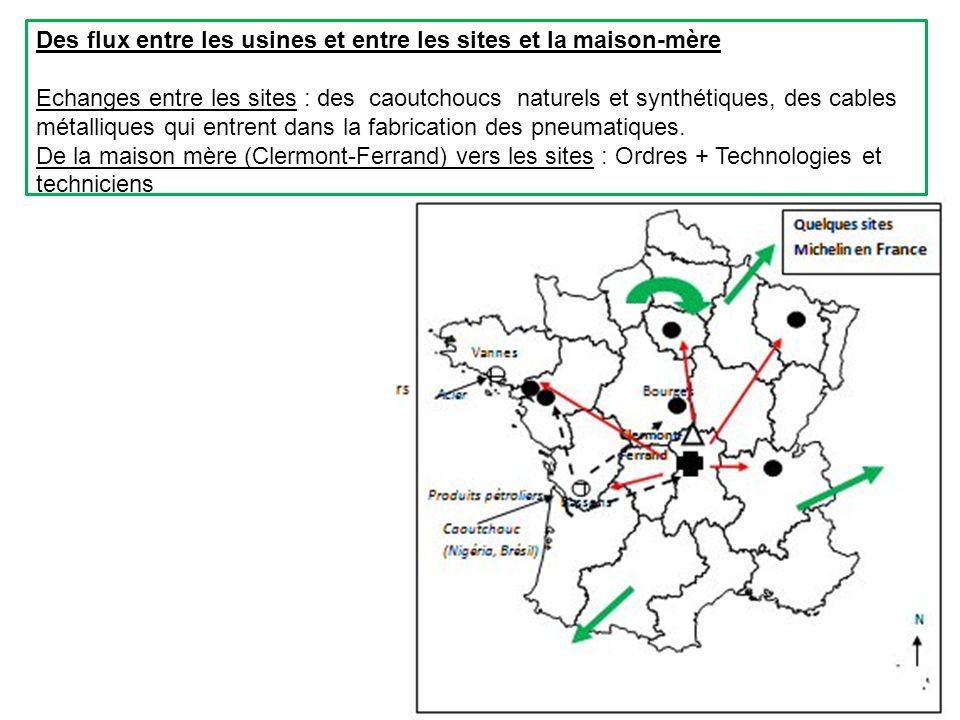 Des flux entre les usines et entre les sites et la maison-mère Echanges entre les sites : des caoutchoucs naturels et synthétiques, des cables métalli