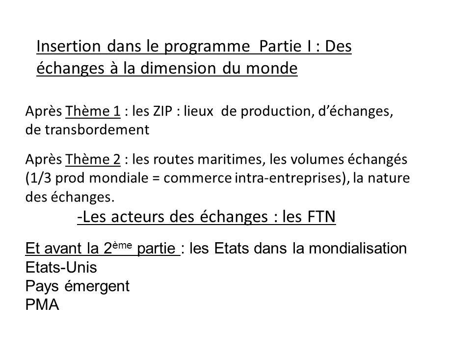 Insertion dans le programme Partie I : Des échanges à la dimension du monde Après Thème 2 : les routes maritimes, les volumes échangés (1/3 prod mondi