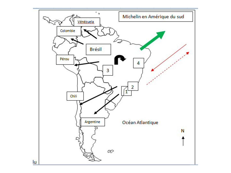 -Quelles stratégies pour Michelin au Brésil .