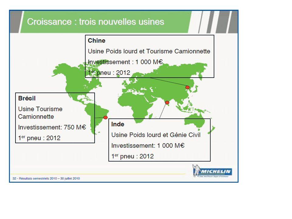 Doc2 : « Michelin va investir 2 milliards de dollars au Brésil, en Inde et en Chine, selon le quotidien Les Echos.