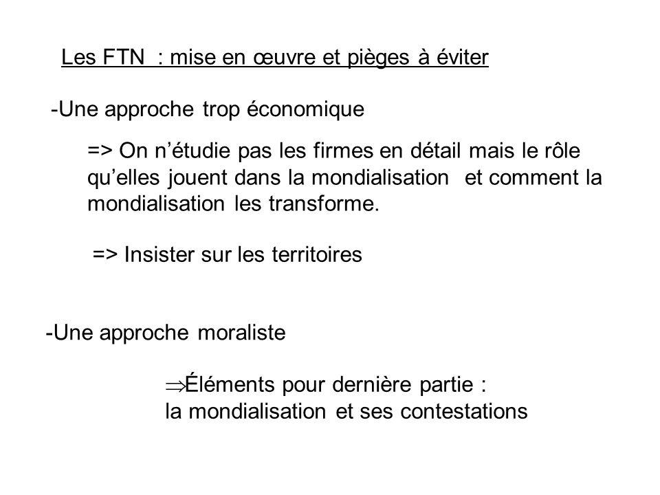 Les FTN : mise en œuvre et pièges à éviter -Une approche trop économique => Insister sur les territoires -Une approche moraliste Éléments pour dernièr